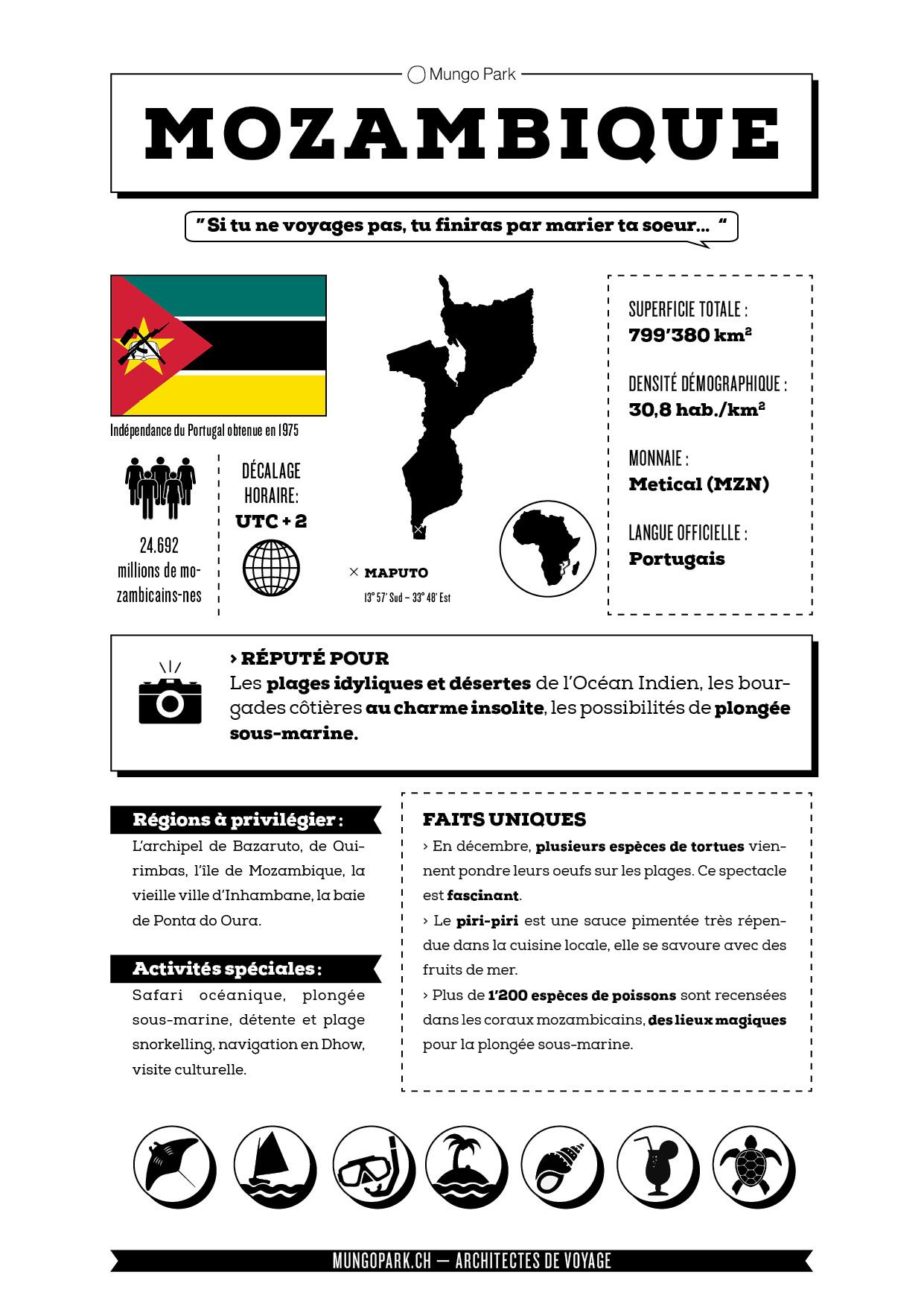 Infographique-Mozambique