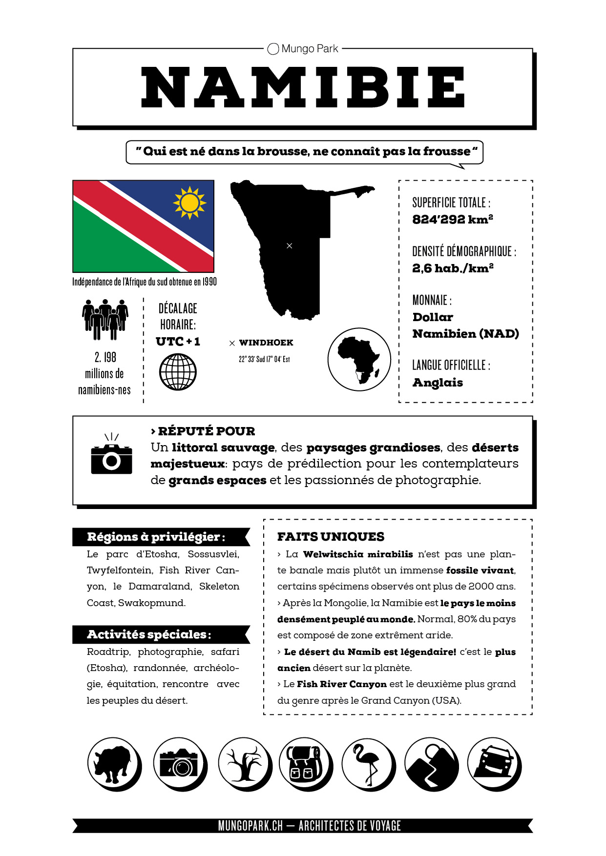 Infographiques-Namibie